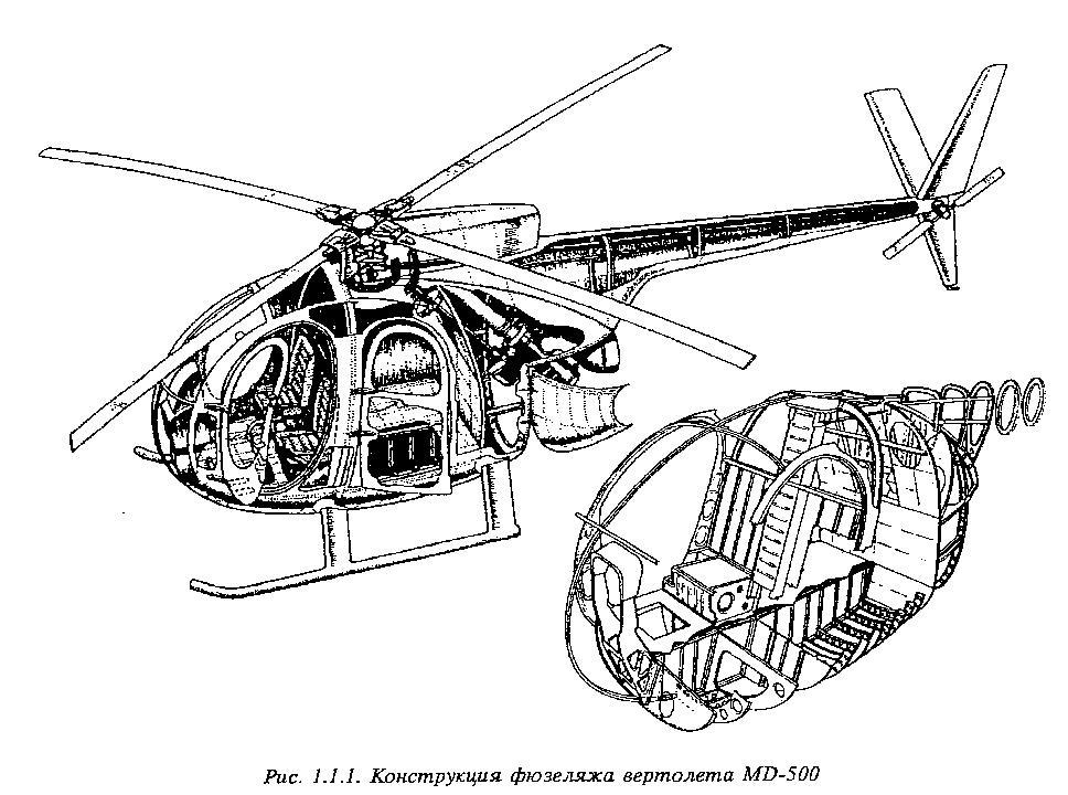 Агрегаты вертолета, ксс вертолета