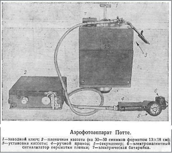 Аэрофотоаппарат потте (афа-потте).