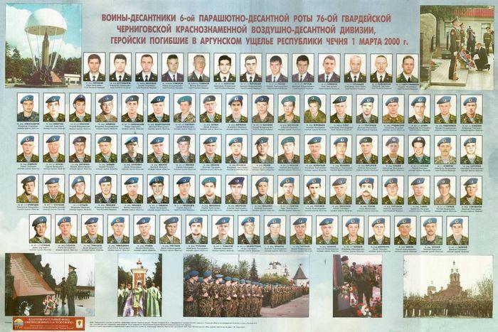 Александр росляков. немцовщина