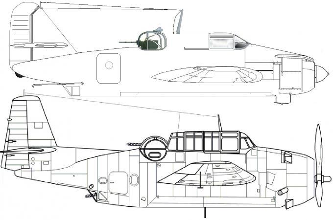 Альтфлот 1906-1939: палубная авиация российского флота v. русский «авенджер»