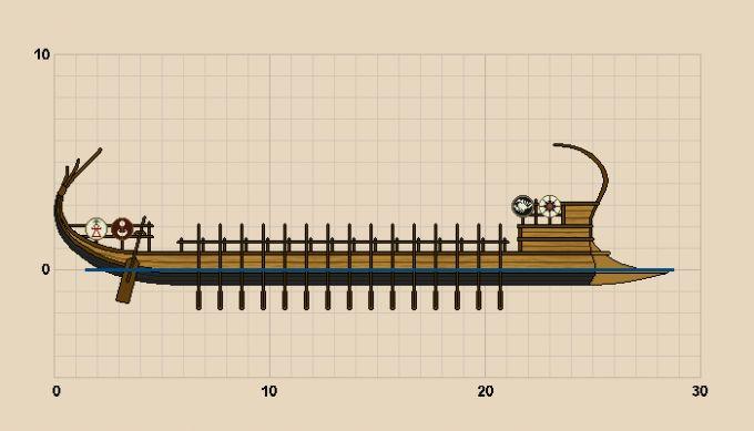 Античный флот и его корабли