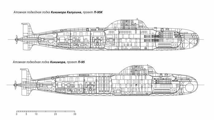 """Атомная подводная лодка """"кикимора калугина"""", проект п-95к"""
