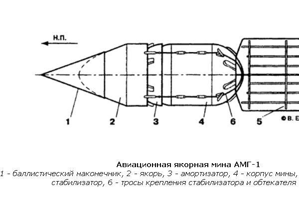 Авиационная якорная мина амг-1.