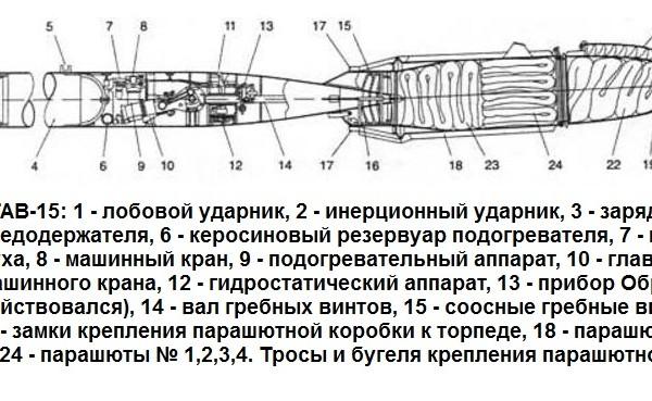 Авиационная торпеда тав-15.