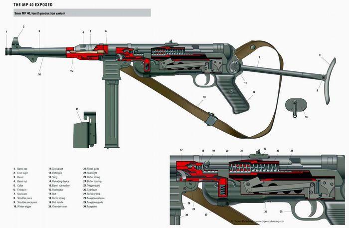 Авиационный крупнокалиберный пулемет ап-12,7.