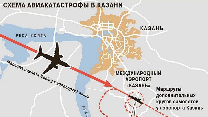 Авиакатастрофа як-40 в аэропорту турткуль. 1999