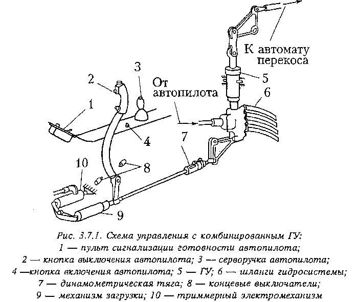 Автопилот вертолета. как работает автопилот на вертолете?