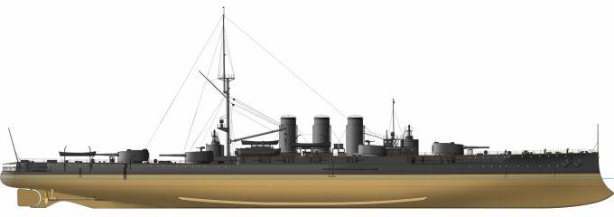 Балтийский флот в первой мировой - на пороге перемен. часть v.