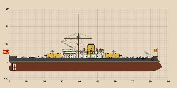 Башенные броненосцы армады эспаньола (gran espana)