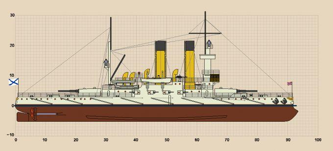 Броненосцы береговой обороны типа адмирал ушаков - удачный эксперимент (фан)