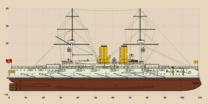 Броненосные крейсера типа морея - крейсера, да не совсем (phoenix purpura)
