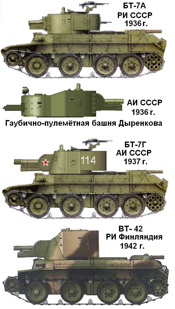 Дыренков-стайл(часть2)гы-гаубичный танк