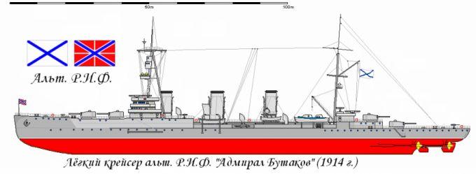 Ещё одна сказка про альт. балтфлот. часть 3. русские борзые.