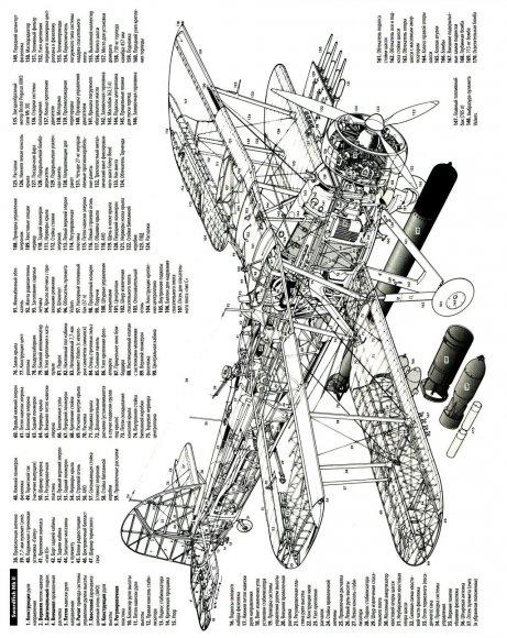 Fairey swordfish: авианалёт на таранто