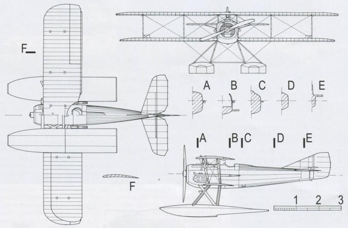 Гидросамолет-истребитель spad s.xiv canon. франция