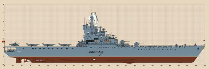 Гигантомания xx века, или как я полюбил современный военно-морской флот