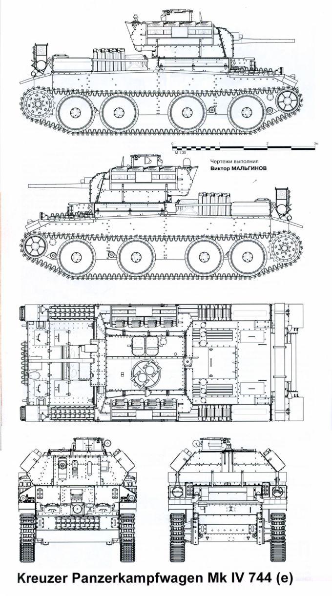 Испытано в германии. крейсерский танк cruiser tank mk.iv