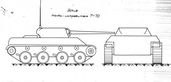 Испытано в ссср. 76-мм самоходная установка gun motor carriage t70