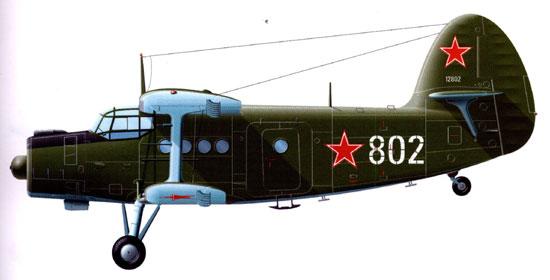 История авиации 2