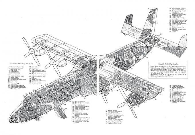 История самолетов вертикального/короткого взлета и посадки фирмы canadair