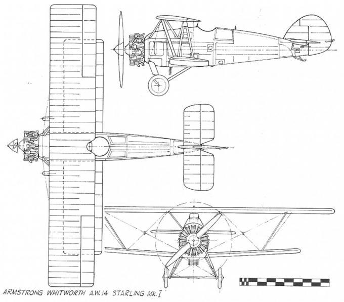 Истребители спецификации f.9/26. опытный истребитель armstrong whitworth a.w.xiv starling. великобритания