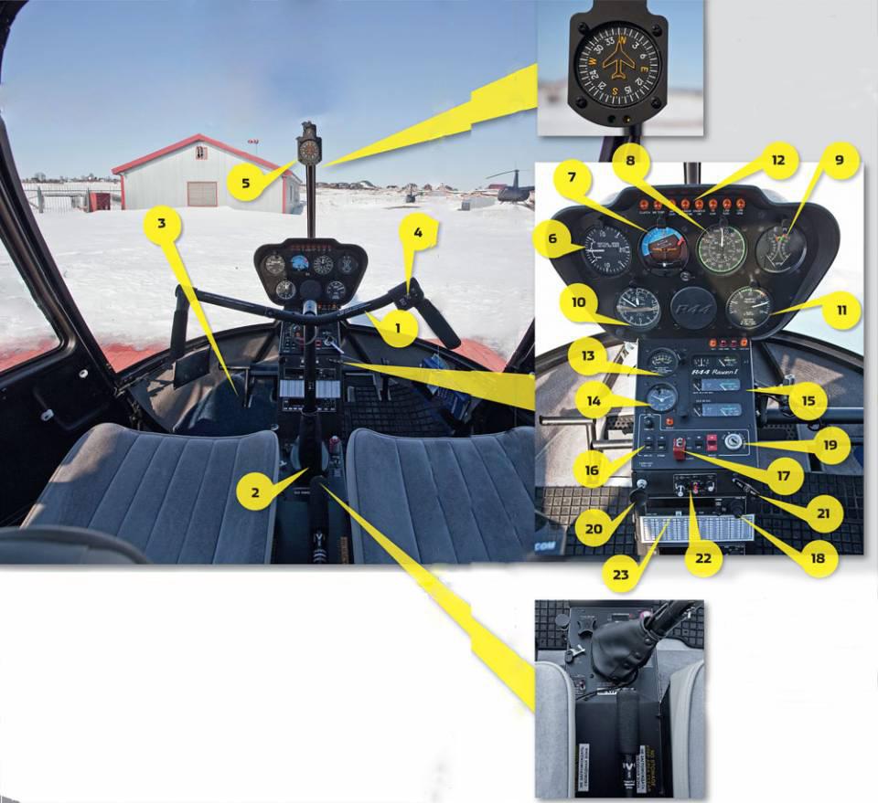Как управлять вертолётом ? как стать пилотом вертолета ?