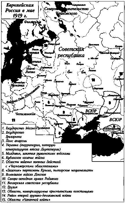«Кавказские орлы» добровольческой армии
