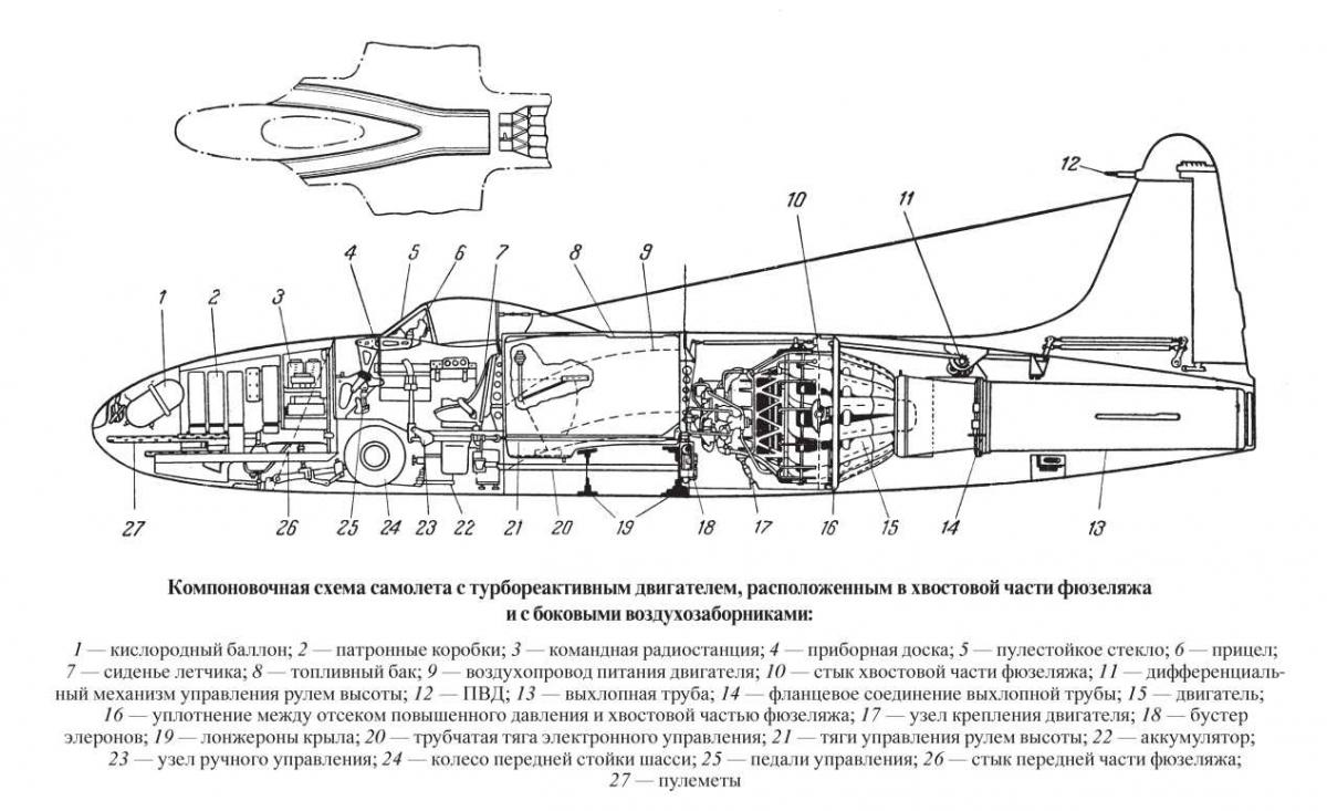Кк-1 - капрони-кампини, первый реактивный самолет