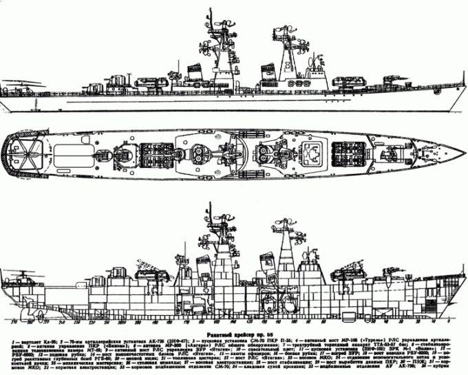 Корабль для атомной войны