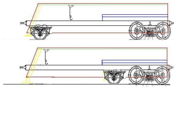 Крепости на колесах
