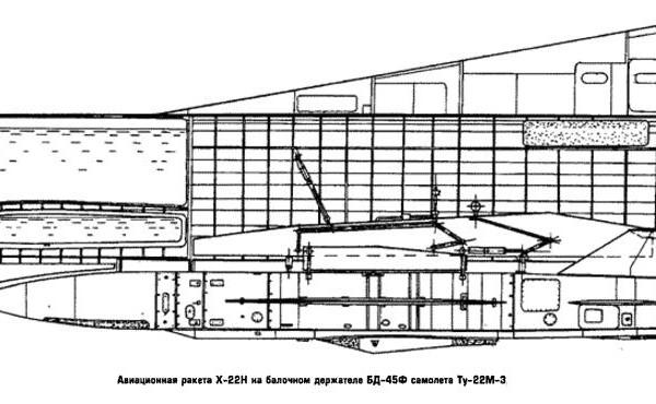 Крылатая ракета х-22н (изделие д-2н).