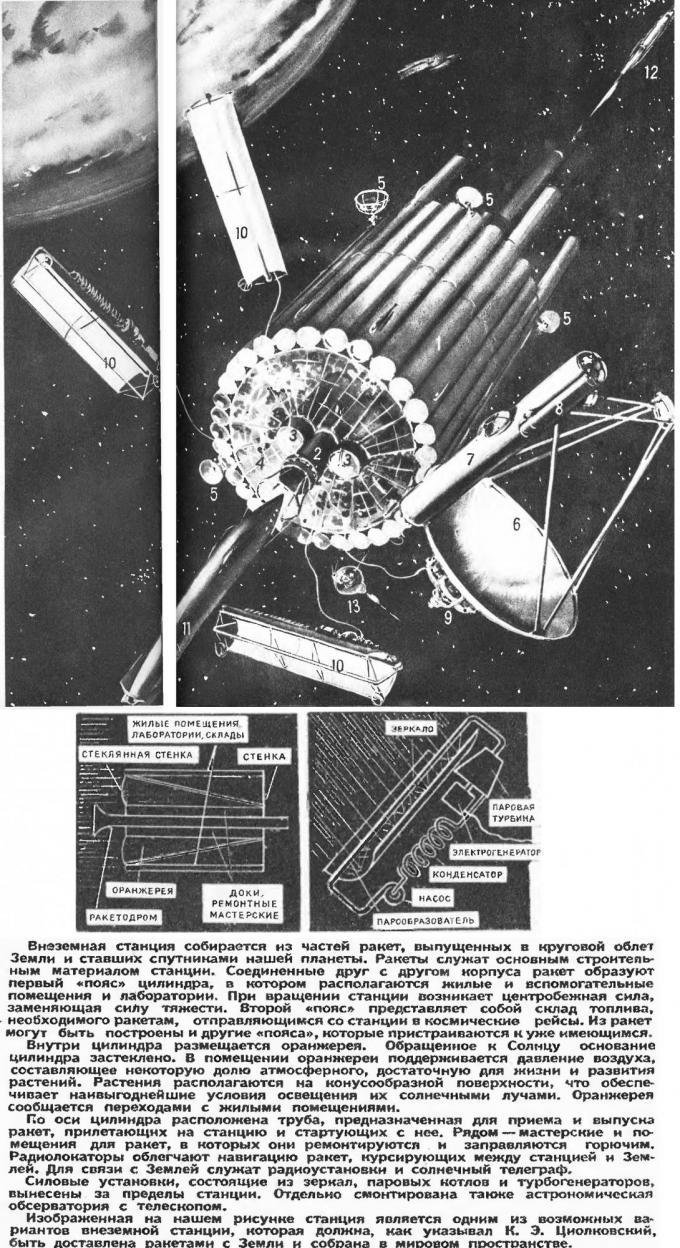 Лаборатория в космосе