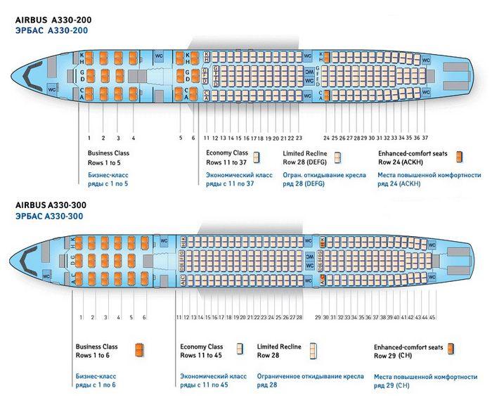 Лучшие места и схема салона самолета airbus a321 - аэрофлот