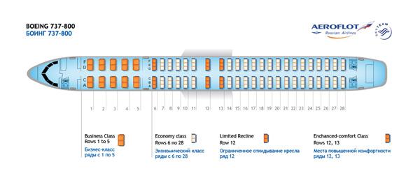 Лучшие места и схема салона самолета boeing 737-800 - аэрофлот