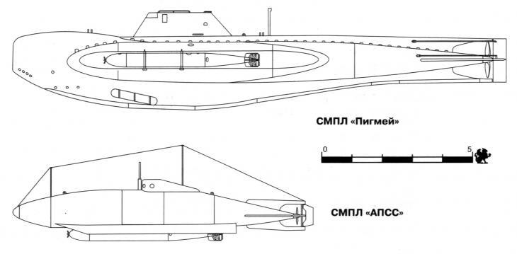 Маленькая хищная рыбка. подводные лодки проекта 865. ссср