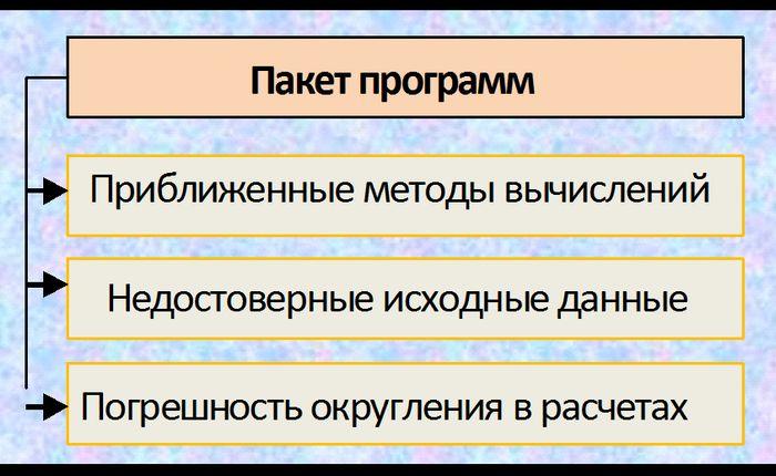 Метрологические характеристики ик
