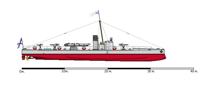 Мы наш, мы новый, флот построим... часть iv. маленькие, но очень опасные.