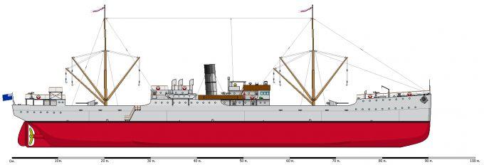 Мы наш, мы новый, флот построим... часть xvi. плавучий порт адмирала макарова. продолжение. ч.3