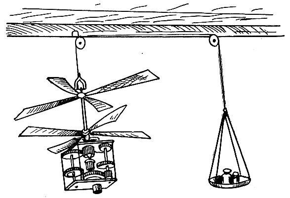 Начало века авиации