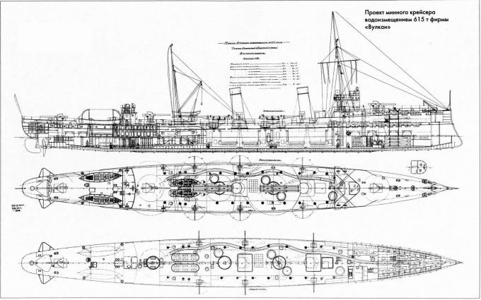 (Не очень) альтернативный флот программы 1898-го года. часть 5.3 игра крейсеров - тем временем в европе...