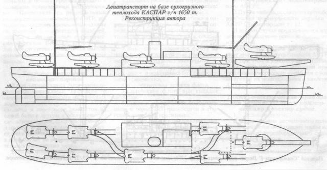 Недостающее звено. довоенные проекты советских гидроавианосцев