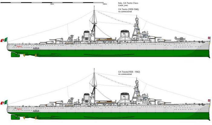 Нереализованные проекты французских крейсеров и линейных крейсеров 20-х