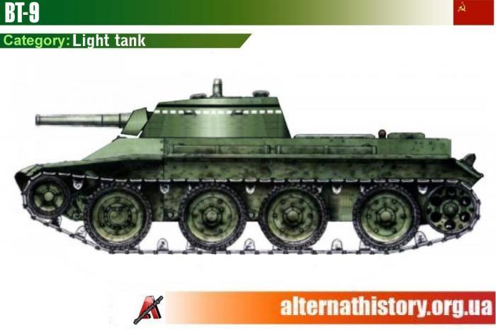 Невероятно-очевидная история развития танков бт. альттанк бт-9.