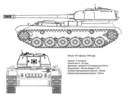 Объект 414 образца 1944 года, а также объект 414 образца 1945 года (об. 415)