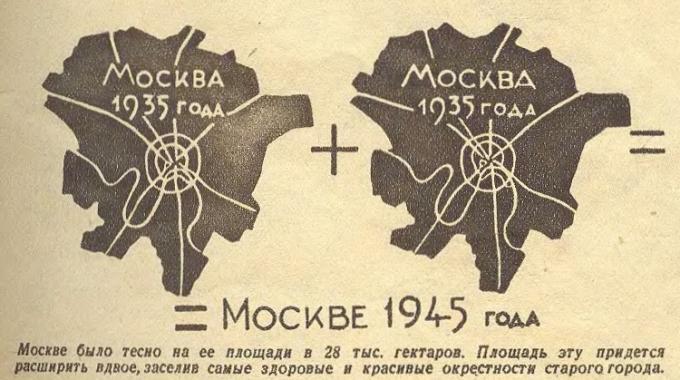 Окно в будущее. москва в 1945 году