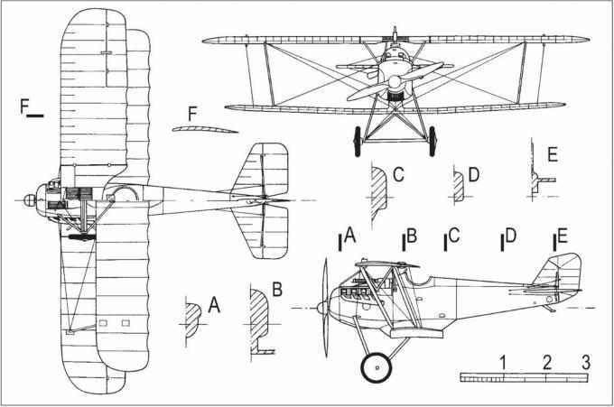 Опытные истребители aviatik d.iii. германия