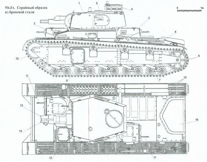 Опытные средние танки nb.fz. германия