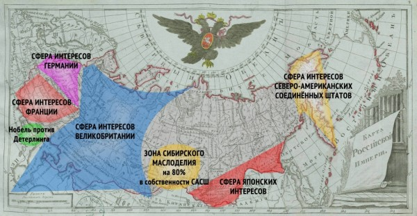 Первая мировая война и российская империя