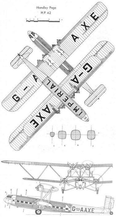 Первый «миллионер» гражданской авиации. пассажирские самолеты handley page h.p.42. великобритания