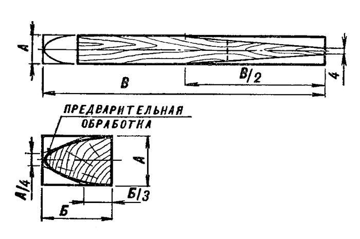 Пилотажная кордовая модель самолета класса f2b